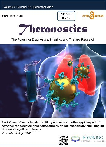 Our latest research was featured on the cover of Theranostics. 